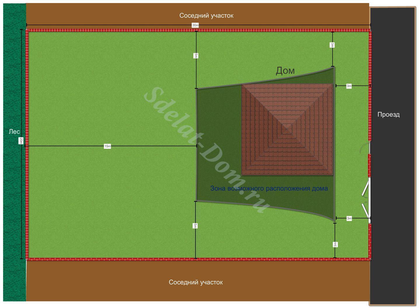 Правила и тонкости строительства на участках ИЖС и ЛПХ