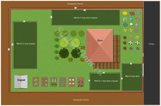 Планируем огород для овощей