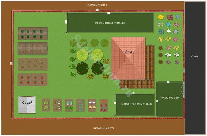 Планируем огород с теплицами