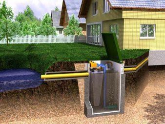 Как правильно и какую канализацию сделать в частном доме