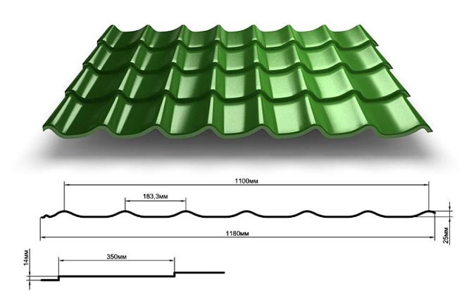 Схема и размеры листа металлочерепицы
