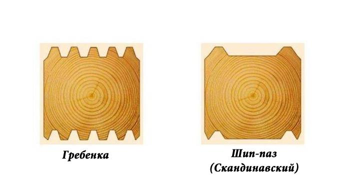 Типы соединения клееного бруса