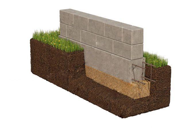 мелкозаглубленный фундамент из блоков