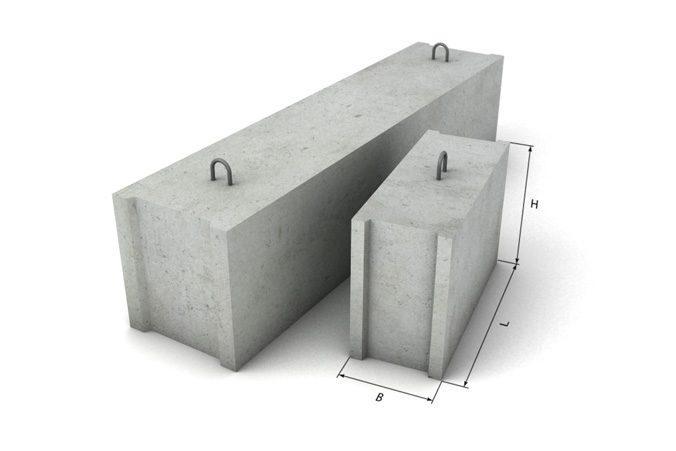Так выглядят блоки ФБС