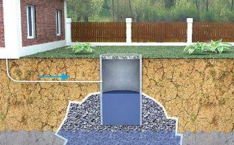 Выгребная яма из бетонных колец в частном доме: устройство и схемы