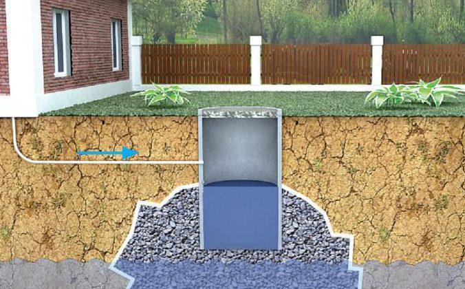 Выгребная яма из бетонных колец: как сделать выгребную яму своими руками