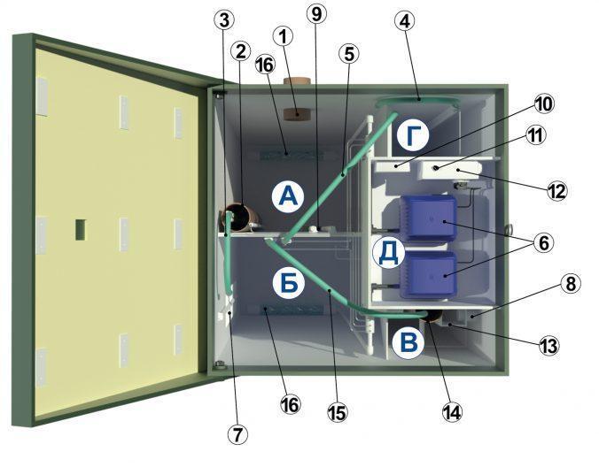 Схема устройства станции Топас