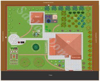 Планировка садового участка 12 соток