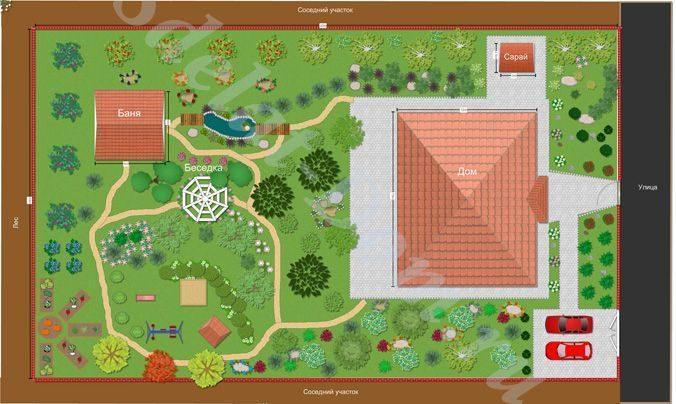 Планировка участка 15 соток с загородным домом