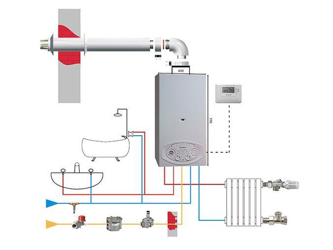 совместная работа двух газовых котлов
