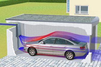 Как правильно сделать вентиляцию в гараже?