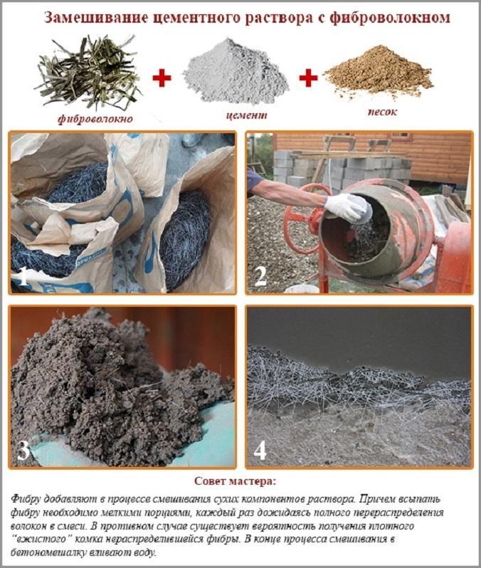 Фибра для цементного раствора для чего он вентиляционные блоки из керамзитобетона купить в краснодаре