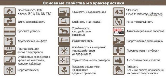 применение плитки
