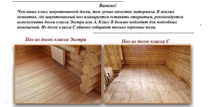 пол из штупнованой древесины